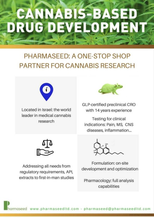 Pharmaseed- your one-stop shop partner cannabis medicine