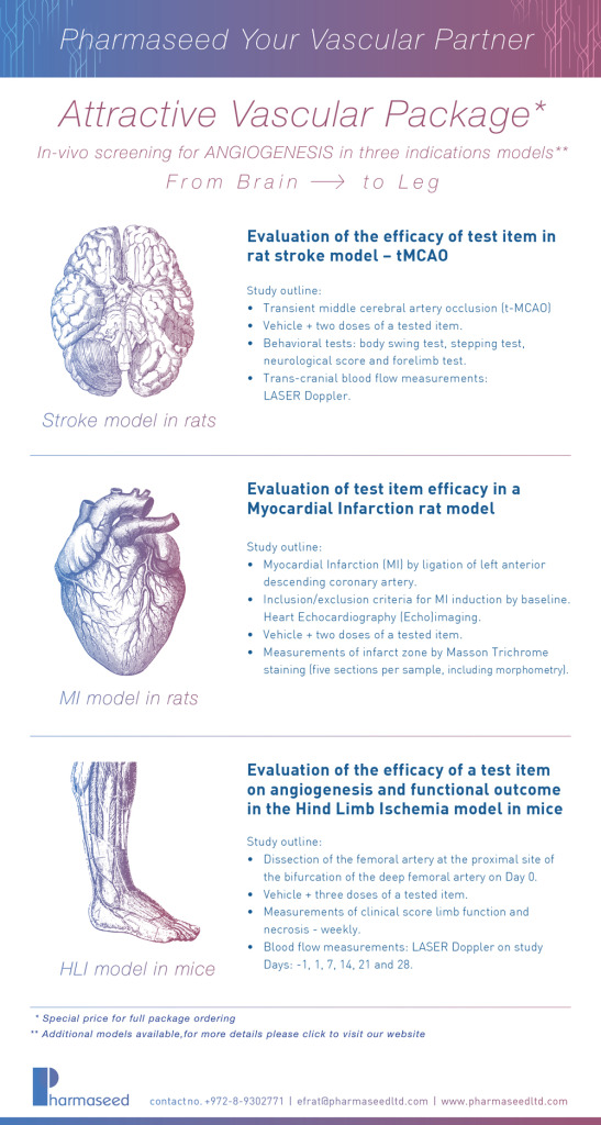 Your vascular package (3)